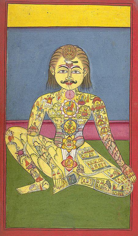 451px-Sapta_Chakra,_1899